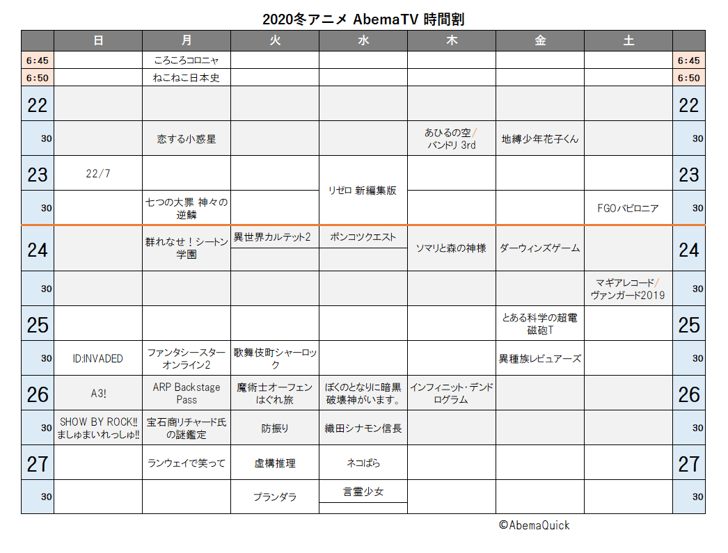 AbemaTVのアニメチャンネルで無料配信される2020冬アニメ時間割